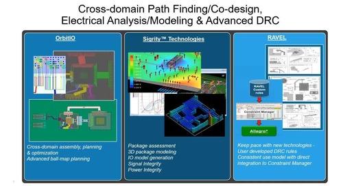 DDC Demo - Cadence Advanced IC Packaging