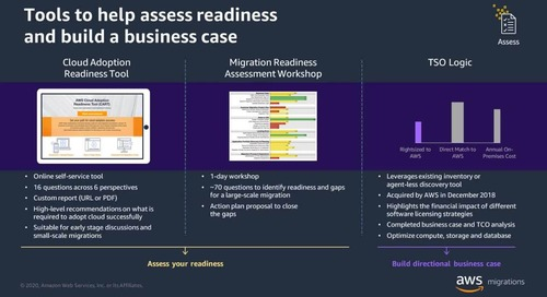 Migrate with AWS