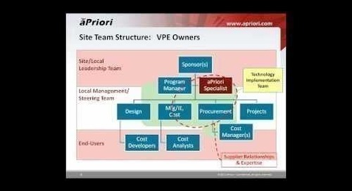 aPriori VPE Maintenance & Management