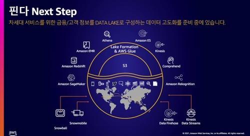 AWS Summit Korea 2021_D1C5S4