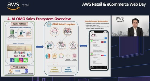 利用 AI OMO 銷售生態系統數碼轉型