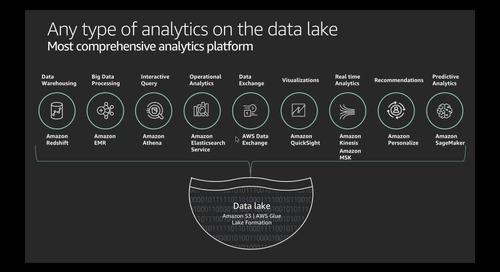 [AWS Startup Webinar Series] Data Analytics Part-2