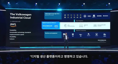 AWS reInvent 2019- Dr.Martin Hofmann of Volkswagen Talks about Using AWS for Its Industrial Cloud
