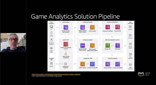 AWS Startup Academy: AWS onboarding for Game Tech startups