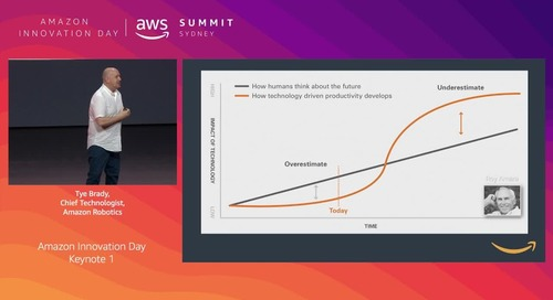Amazon Innovation Day