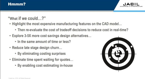 """What If We Could"" - product cost management philosophies by Jabil"