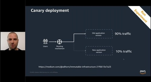 AWS Dev Connect Virtual Event - Applying chaos engineering principles for building fault-tolerant ap