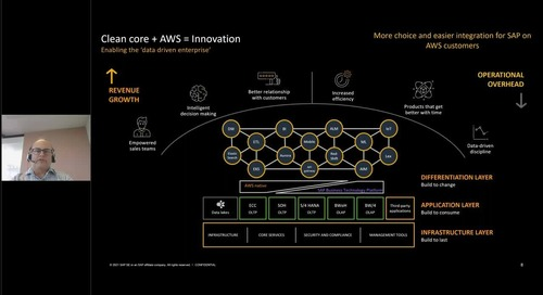 SAP Master Class - RISE with SAP on AWS