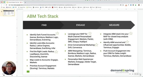 Wisdom Wednesday, Episode 5 | ABM Technology Stack