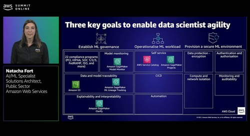 Developing fast and efficient data science while ensuring security and compliance