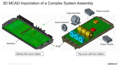 Beat the Heat: Solving Thermal Challenges in Your Designs