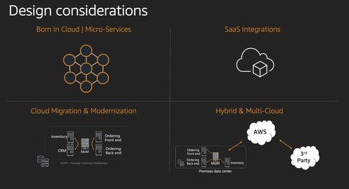 Acelerando la adopción Serverless con Arquitecturas Orientadas a Eventos