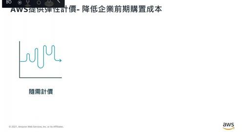 01. AWS 雲端服務介紹與案例分享