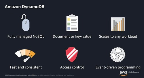DB Modernization Week - DynamoDB Advanced Design Patterns