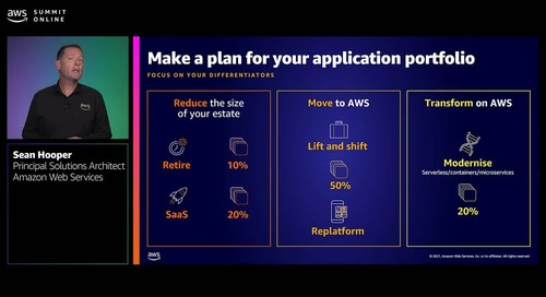 How to modernise your legacy applications