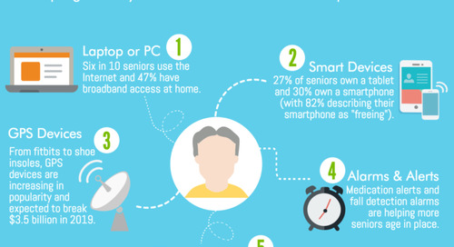 The 5 Most-Used Tech Devices for Seniors