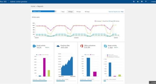 Building an Enterprise Software Usage Report in the Age of SaaS