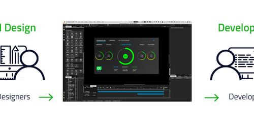 Qt Design Studio – The New Age of UI Development