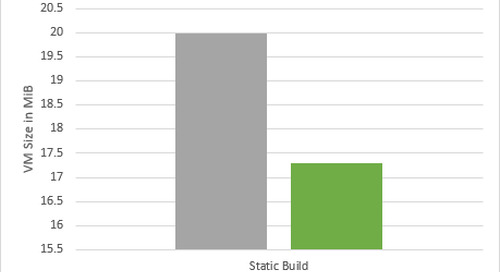 Reducing Application Size using Link Time Optimization
