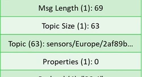 博文 | MQTT第5版更新,以及如何应用到Qt MQTT模块中