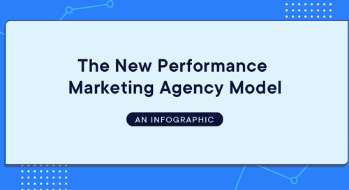 The New Performance Marketing Agency Model [An Infographic]