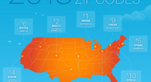 Realtor.com Ranks the Hottest ZIP Codes for 2018