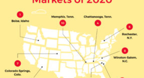Top Housing Markets for 2020