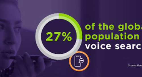 3 Ways to Prepare Your Dealership for Voice Search
