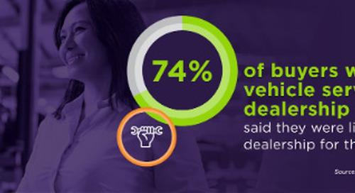 Dealership Service Department Marketing Tips