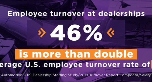 4 Strategic Staffing Best Practices for Dealerships in 2021