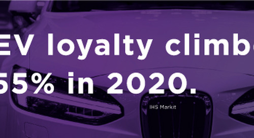 3 Important Trends Shaping Future Customer Car Buying Behaviors in 2021