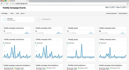 Google Analytics integration with Yieldify