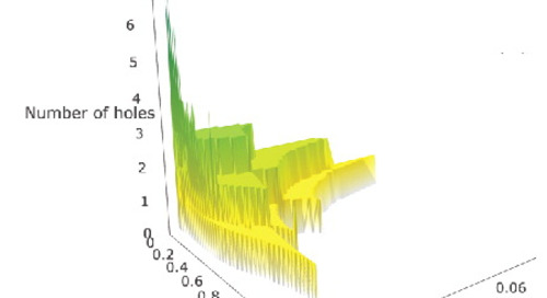 A Mathematician's Perspective on Topological Data Analysis and R