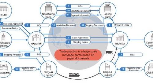 Mitsubishi Corporation: Cross-Industry Investment by Seven Enterprises in New TradeWaltz Platform - Yahoo Finance Australia