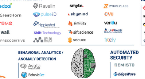 Cybersecurity's Next Frontier: 80+ Companies Using Artificial Intelligence To Secure The Future In One Infographic