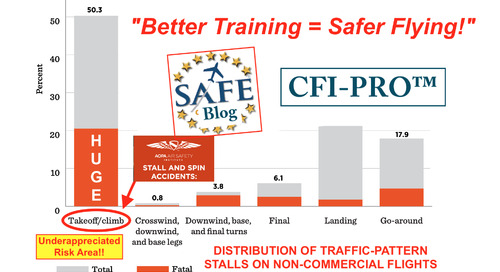 "CFI-PRO™ ""Better Training=Safer Flying!"""