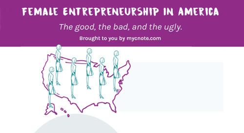 The History of Women Entrepreneurs (INFOGRAPHIC)