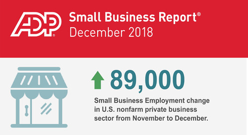 Small Businesses Added 89K Jobs in December 2018, ADP reports