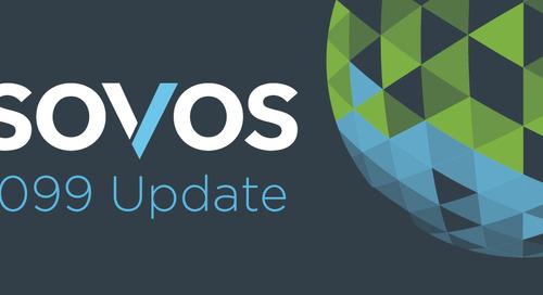 1099 Updates: April 15-30