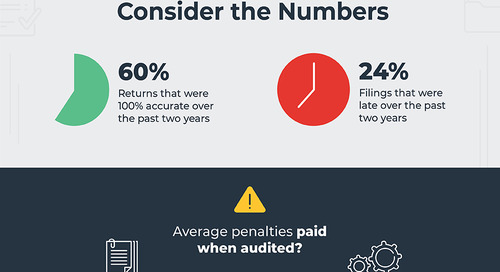Sales and Use Tax Filing Challenges in Manufacturing – Infographic