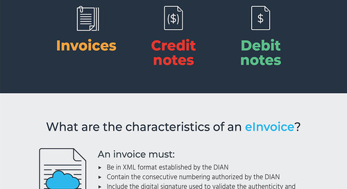 Infographic: Colombia Electronic Invoicing Mandate