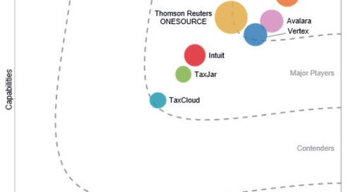 Demystifying the IDC MarketScape for Sales Tax Software and VAT Automation