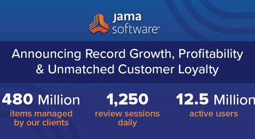 Jama Software is Announcing Record Growth, Profitability & Unmatched Customer Loyalty