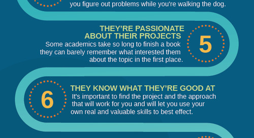12 Habits of Highly Productive Writers: Infographic