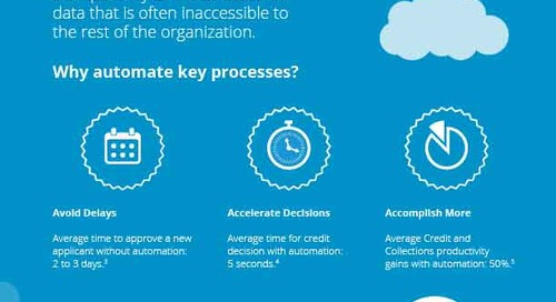 Infographic: 5 Steps to Help Improve Customer Lifecycle Management