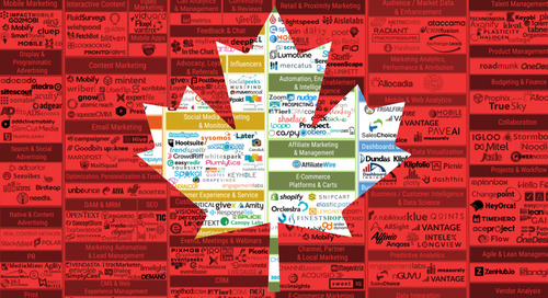 Marketing Technology: Martech Made in Canada