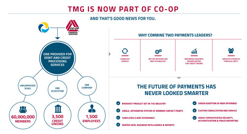 TMG Is Now Part of CO-OP: What's in it for You?