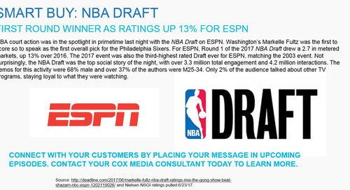 SMART BUY: NBA Draft on ESPN