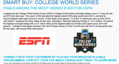 SMART BUY: College World Series on ESPN