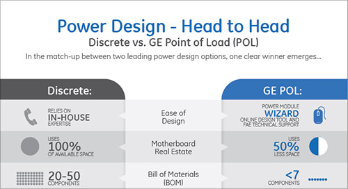 Infographic: Power Design - Head to Head Discrete vs. POL